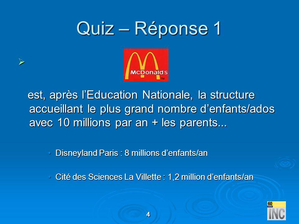 4 Quiz – Réponse 1 est, après lEducation Nationale, la structure accueillant le plus grand nombre denfants/ados avec 10 millions par an + les parents.