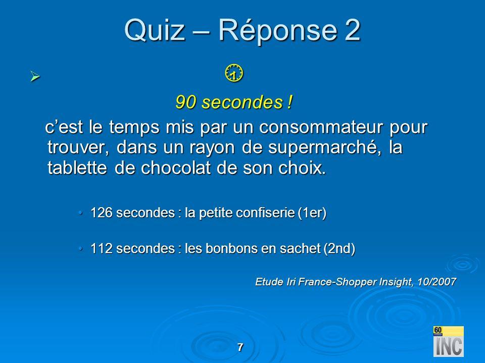7 Quiz – Réponse 2 90 secondes ! 90 secondes ! cest le temps mis par un consommateur pour trouver, dans un rayon de supermarché, la tablette de chocol