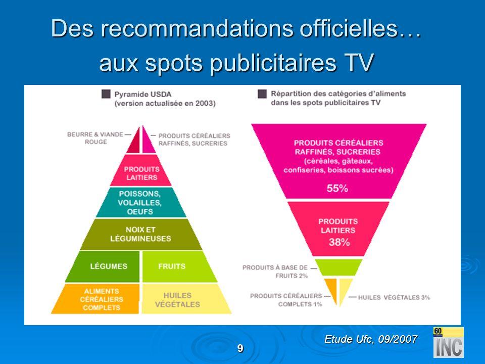 9 Des recommandations officielles… aux spots publicitaires TV Etude Ufc, 09/2007