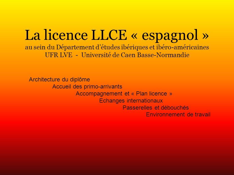 Architecture globale de la licence LLCE 3 années – 6 semestres / 2 parcours différenciés en L1 AnnéesParcours « spécialité » Parcours « orientation » Licence 1S1229 h255 h S2232 h256 h Licence 2S3221 h S4204 h Licence 3S5195 h S6180 h Total Licence1261 h1311 h Le parcours « orientation » de L1, destiné aux étudiants hésitant encore entre la filière LLCE et LEA, propose un enseignement de « langue espagnole » réduit sur la 1 ère année de 50h par rapport au parcours de « spécialité », au profit dun renforcement de 100h dans lUE 4 de professionnalisation, à travers un module LEA d « Environnement économique des entreprises » (52h) puis de « Droit » (48h).