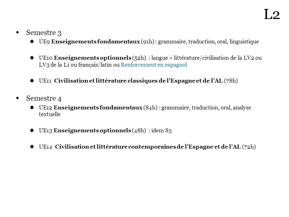 Semestre 5 UE15 Enseignements fondamentaux (52h) : grammaire, traduction, oral UE16 Civilisation et littérature classiques de lEspagne et de lAL (78h) UE17 Linguistique (39h) UE18 Option (26h) : civilisation portugaise et brésilienne, cinéma espagnol, mathématiques, latin, linguistique de corpus Semestre 6 UE19 Enseignements fondamentaux (48h) : grammaire, traduction, oral UE20 Civilisation et littérature contemporaines de lEspagne et de lAL (72h) UE21 Analyse textuelle (36h) UE22 Option (24h) : civilisation portugaise et brésilienne, cinéma espagnol, mathématiques, latin, linguistique de corpus L3