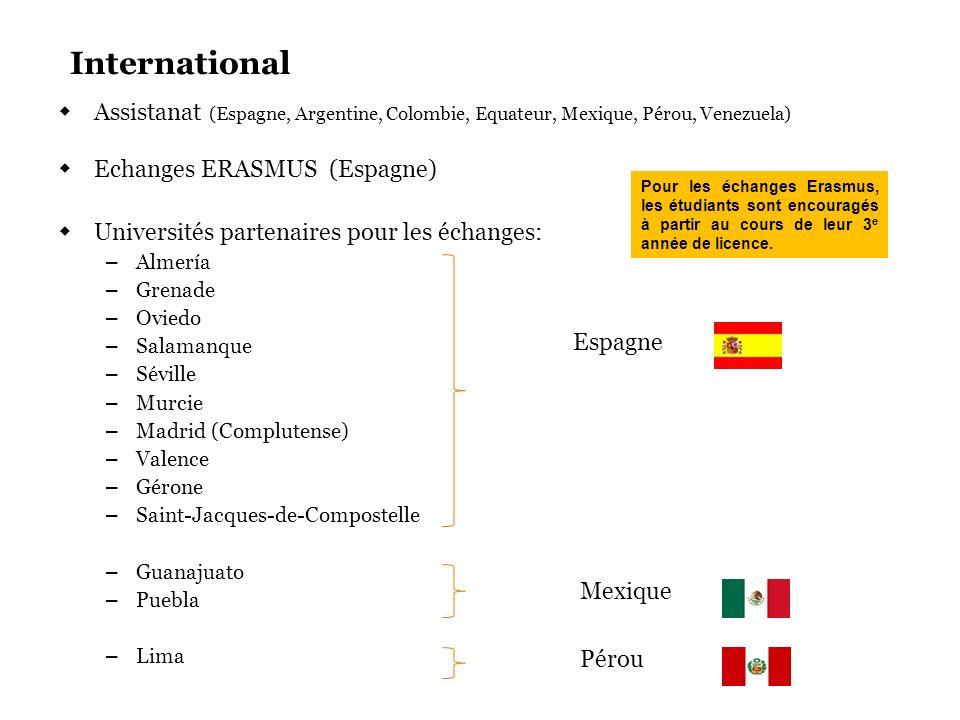 International Assistanat (Espagne, Argentine, Colombie, Equateur, Mexique, Pérou, Venezuela) Echanges ERASMUS (Espagne) Universités partenaires pour l