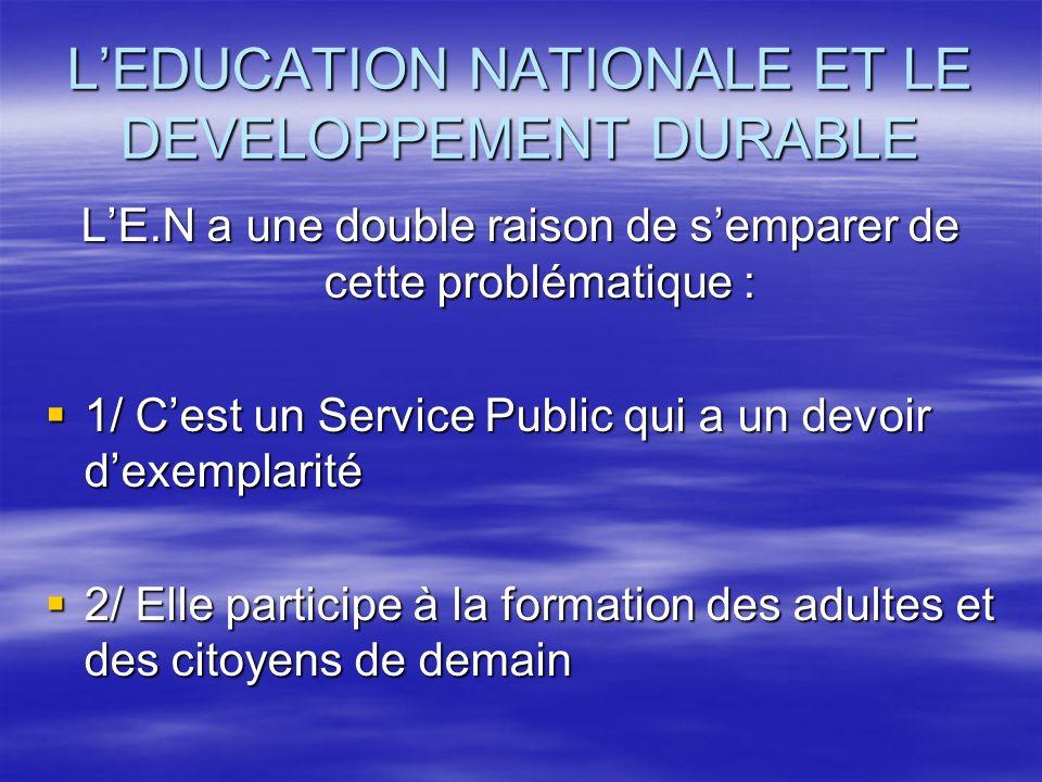Sites internet Rectorat : www.ac- caen.fr/theme/developpement-durable/ Rectorat : www.ac- caen.fr/theme/developpement-durable/www.ac- caen.fr/theme/developpement-durable/www.ac- caen.fr/theme/developpement-durable/ Action culturelle de lacadémie: www.discip.ac- caen.fr/aca/serviceseducatifs/edd.swf Action culturelle de lacadémie: www.discip.ac- caen.fr/aca/serviceseducatifs/edd.swfwww.discip.ac- caen.fr/aca/serviceseducatifs/edd.swfwww.discip.ac- caen.fr/aca/serviceseducatifs/edd.swf Etat : www.ecoresponsabilite.environnement.gouv.fr Etat : www.ecoresponsabilite.environnement.gouv.fr www.ecoresponsabilite.environnement.gouv.fr DREAL : www.basse- normandie.developpement-durable.gouv.fr DREAL : www.basse- normandie.developpement-durable.gouv.frwww.basse- normandie.developpement-durable.gouv.frwww.basse- normandie.developpement-durable.gouv.fr Région : www.cr-basse- normandie.fr/index.php/batir-une-eco- region/education-au-developpement-durable Région : www.cr-basse- normandie.fr/index.php/batir-une-eco- region/education-au-developpement-durable www.cr-basse- normandie.fr/index.php/batir-une-eco- region/education-au-developpement-durable www.cr-basse- normandie.fr/index.php/batir-une-eco- region/education-au-developpement-durable