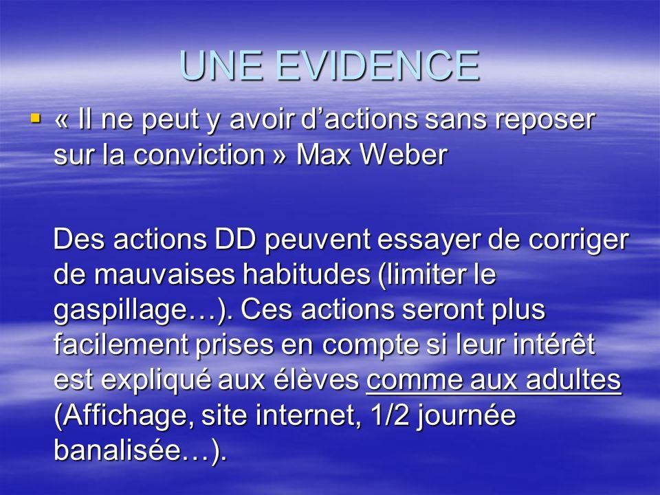 UNE EVIDENCE « Il ne peut y avoir dactions sans reposer sur la conviction » Max Weber « Il ne peut y avoir dactions sans reposer sur la conviction » Max Weber Des actions DD peuvent essayer de corriger de mauvaises habitudes (limiter le gaspillage…).