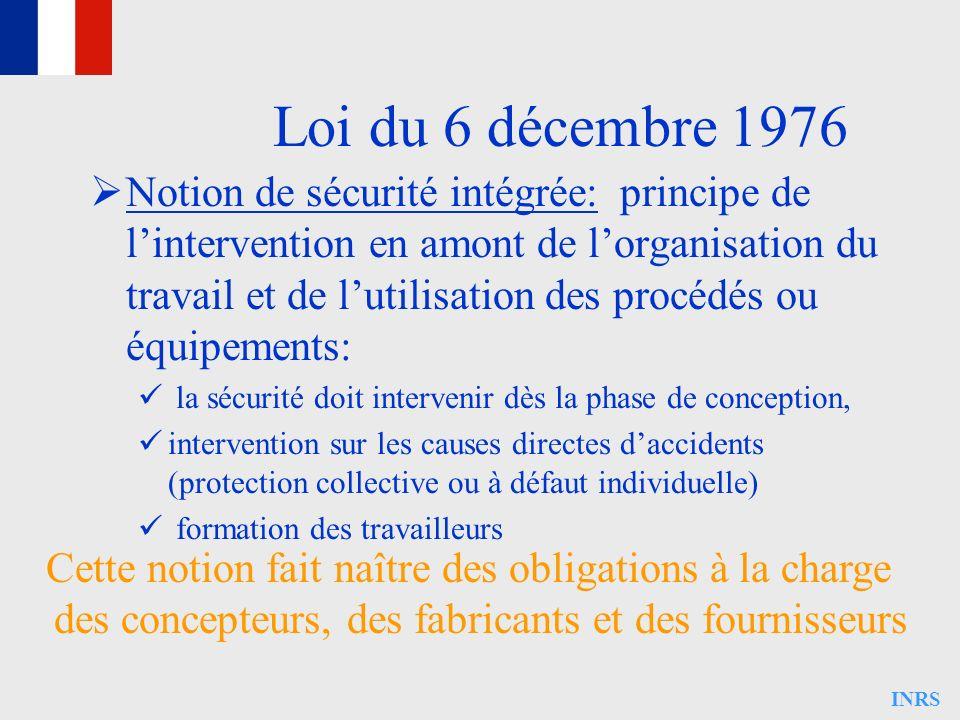 INRS Loi du 6 décembre 1976 Notion de sécurité intégrée: principe de lintervention en amont de lorganisation du travail et de lutilisation des procédé