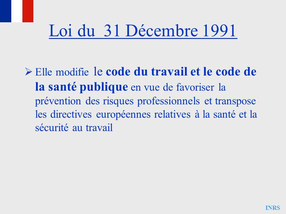 INRS Loi du 31 Décembre 1991 Elle modifie le code du travail et le code de la santé publique en vue de favoriser la prévention des risques professionn