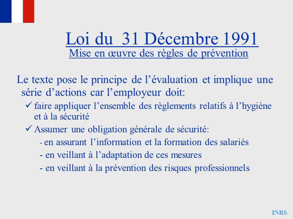 INRS Le texte pose le principe de lévaluation et implique une série dactions car lemployeur doit: faire appliquer lensemble des règlements relatifs à