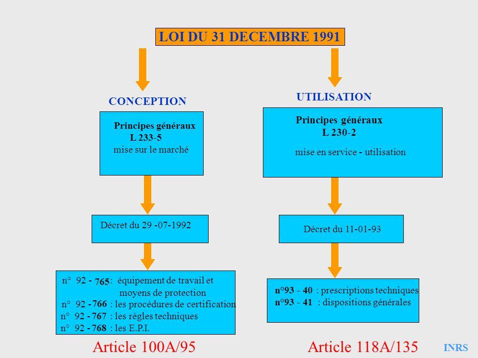 INRS LOI DU 31 DECEMBRE 1991 Article 100A/95Article 118A/135 mise en service - utilisation n°93 - 40 : prescriptions techniques n°93 - 41 : dispositio
