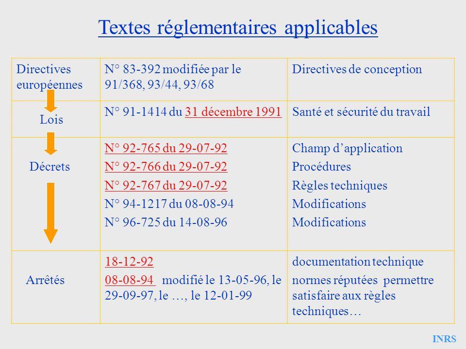 INRS Directives européennes N° 83-392 modifiée par le 91/368, 93/44, 93/68 Directives de conception N° 91-1414 du 31 décembre 199131 décembre 1991Sant