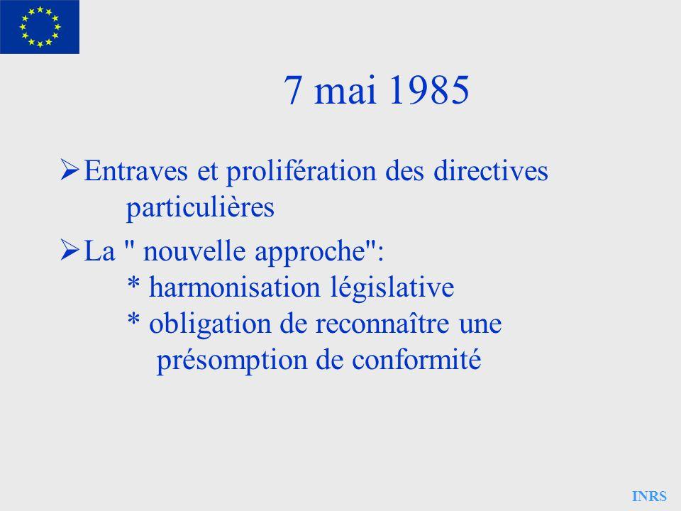 INRS 17 Février 1986 Acte unique européen: Révision des traités (CECA, CEE, Euratom) Majorité relative qualifiée (directives relatives aux conditions de sécurité au travail) Règle de lunanimité ( directives relatives aux droits et intérêts des travailleurs )