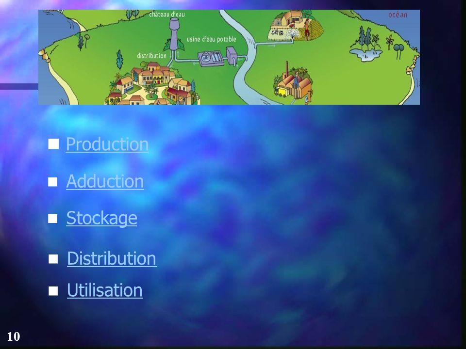 10 Production Adduction Stockage Distribution Utilisation