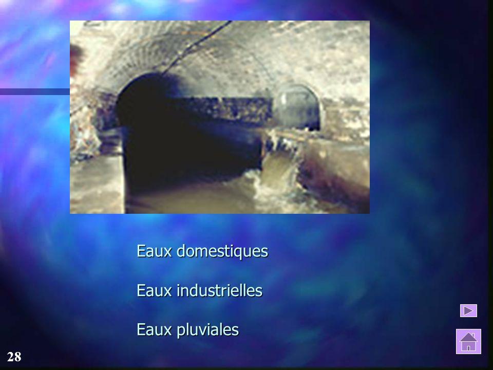 27 Réseau Réseau Réseau Épuration Épuration Épuration Rejet en milieu naturel Rejet en milieu naturel Rejet en milieu naturel Rejet en milieu naturel