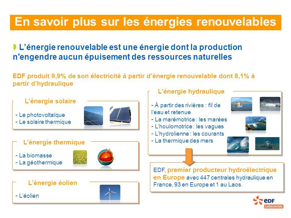 En savoir plus sur les énergies renouvelables Lénergie renouvelable est une énergie dont la production n engendre aucun épuisement des ressources naturelles EDF produit 9,9% de son électricité à partir dénergie renouvelable dont 8,1% à partir dhydraulique - Le photovoltaïque - Le solaire thermique - Le photovoltaïque - Le solaire thermique Lénergie solaire - À partir des rivières : fil de leau et retenue - La marémotrice : les marées - Lhoulomotrice : les vagues - Lhydrolienne : les courants - La thermique des mers - À partir des rivières : fil de leau et retenue - La marémotrice : les marées - Lhoulomotrice : les vagues - Lhydrolienne : les courants - La thermique des mers Lénergie hydraulique - La biomasse - La géothermique - La biomasse - La géothermique Lénergie thermique - Léolien Lénergie éolien EDF, premier producteur hydroélectrique en Europe avec 447 centrales hydraulique en France, 93 en Europe et 1 au Laos.