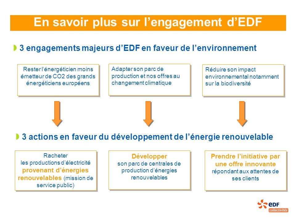 En savoir plus sur lengagement dEDF 3 engagements majeurs dEDF en faveur de lenvironnement Rester lénergéticien moins émetteur de CO2 des grands énerg