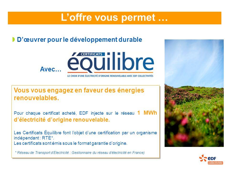 Loffre vous permet … Dœuvrer pour le développement durable Avec… Vous vous engagez en faveur des énergies renouvelables. Pour chaque certificat acheté