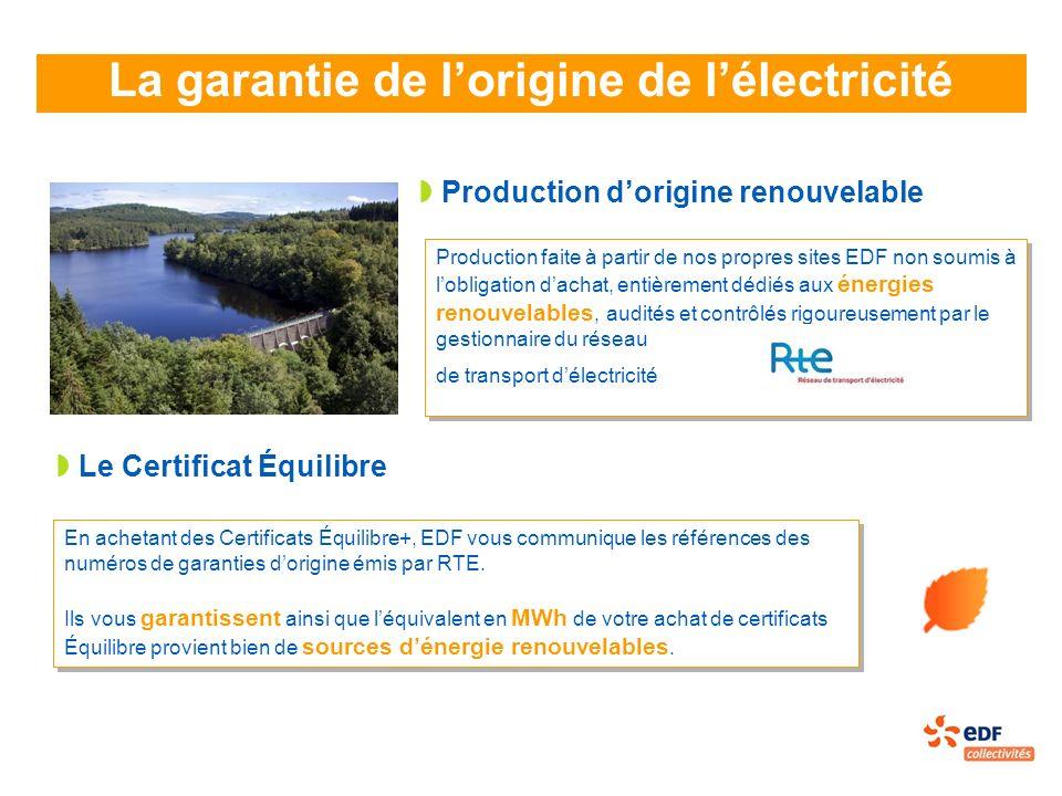 La garantie de lorigine de lélectricité Le Certificat Équilibre Production dorigine renouvelable Production faite à partir de nos propres sites EDF non soumis à lobligation dachat, entièrement dédiés aux énergies renouvelables, audités et contrôlés rigoureusement par le gestionnaire du réseau de transport délectricité Production faite à partir de nos propres sites EDF non soumis à lobligation dachat, entièrement dédiés aux énergies renouvelables, audités et contrôlés rigoureusement par le gestionnaire du réseau de transport délectricité En achetant des Certificats Équilibre+, EDF vous communique les références des numéros de garanties dorigine émis par RTE.