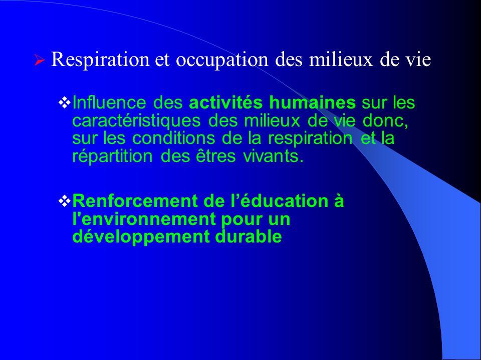 Respiration et occupation des milieux de vie Influence des activités humaines sur les caractéristiques des milieux de vie donc, sur les conditions de