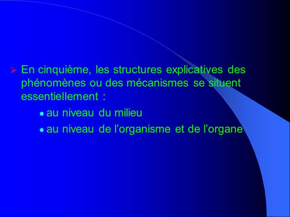 En cinquième, les structures explicatives des phénomènes ou des mécanismes se situent essentiellement : au niveau du milieu au niveau de lorganisme et