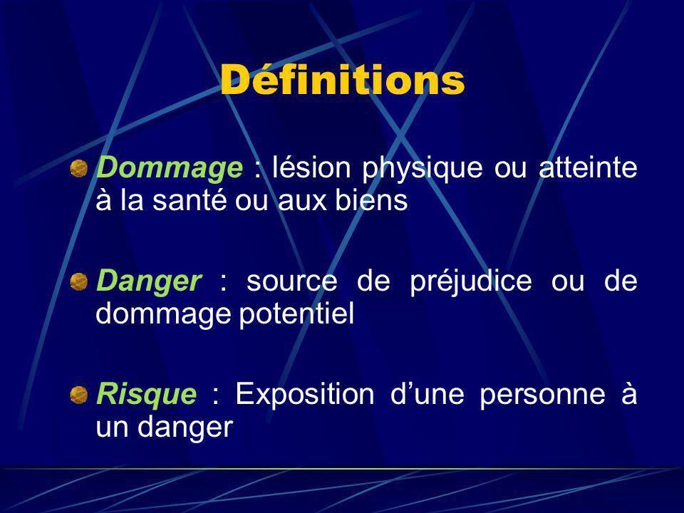 Définitions Dommage : lésion physique ou atteinte à la santé ou aux biens Danger : source de préjudice ou de dommage potentiel Risque : Exposition dune personne à un danger