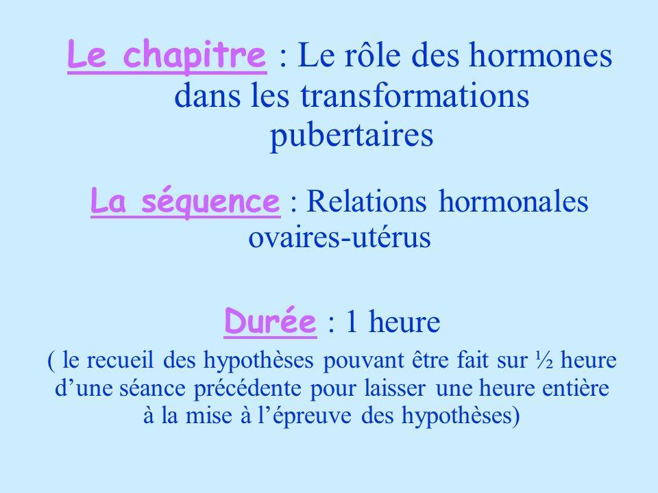 Le chapitre : Le rôle des hormones dans les transformations pubertaires La séquence : Relations hormonales ovaires-utérus Durée : 1 heure ( le recueil