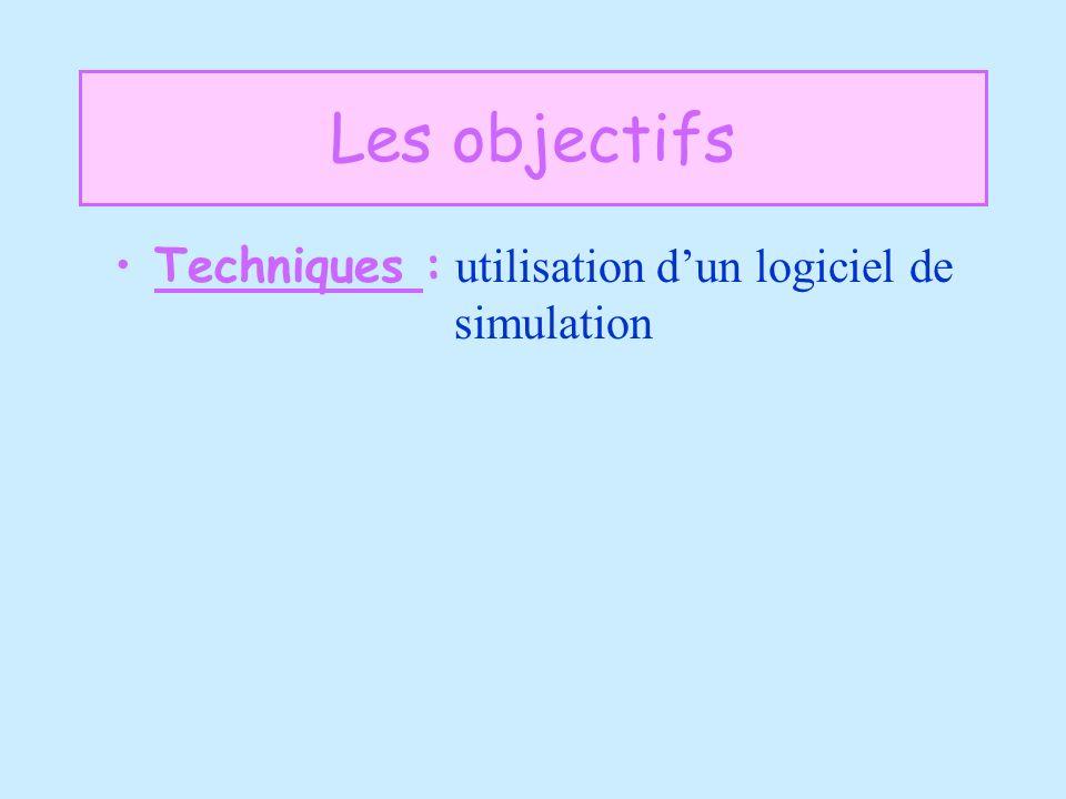 Les objectifs Techniques : utilisation dun logiciel de simulation De communication : - dialogue entre les élèves en classe entière puis en groupes - tableau à compléter de manière à expliciter la démarche dinvestigation entreprise