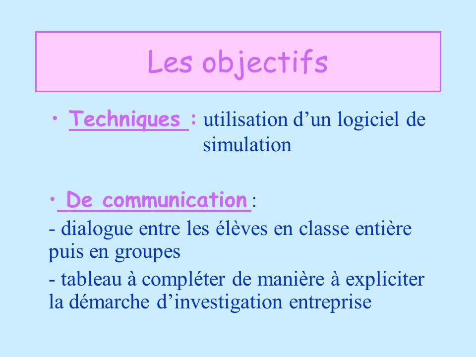 Les objectifs Techniques : utilisation dun logiciel de simulation De communication : - dialogue entre les élèves en classe entière puis en groupes - t