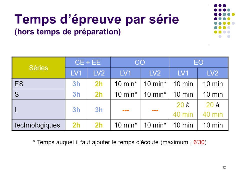 12 Temps dépreuve par série (hors temps de préparation) Séries CE + EECOEO LV1LV2LV1LV2LV1LV2 ES3h2h10 min* 10 min S3h2h10 min* 10 min L3h --- 20 à 40