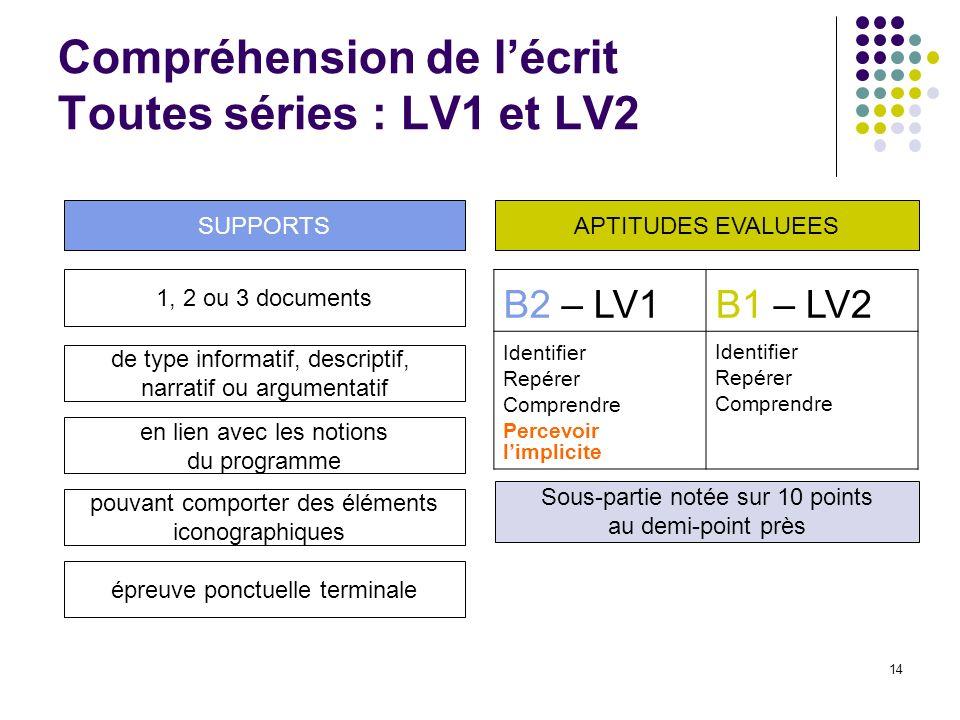 14 Compréhension de lécrit Toutes séries : LV1 et LV2 B2 – LV1B1 – LV2 Identifier Repérer Comprendre Percevoir limplicite Identifier Repérer Comprendr