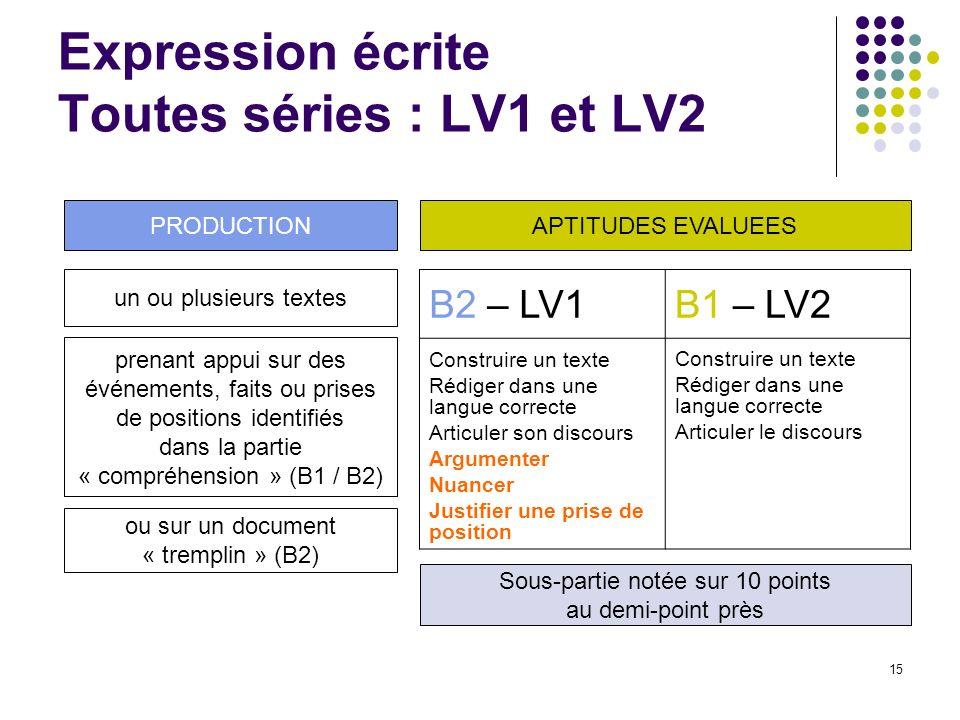 15 Expression écrite Toutes séries : LV1 et LV2 B2 – LV1B1 – LV2 Construire un texte Rédiger dans une langue correcte Articuler son discours Argumente