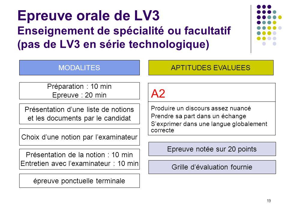 19 Epreuve orale de LV3 Enseignement de spécialité ou facultatif (pas de LV3 en série technologique) A2 Produire un discours assez nuancé Prendre sa p
