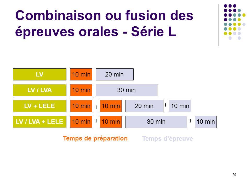 20 Combinaison ou fusion des épreuves orales - Série L LV20 min10 min LV / LVA30 min 10 min LV + LELE LV / LVA + LELE 20 min 30 min Temps dépreuve Tem
