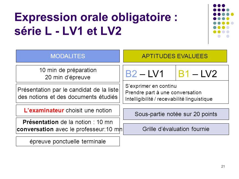 21 Expression orale obligatoire : série L - LV1 et LV2 B2 – LV1B1 – LV2 Sexprimer en continu Prendre part à une conversation Intelligibilité / recevab