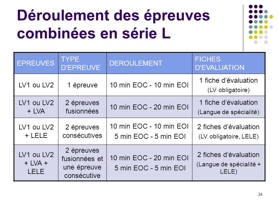 24 Déroulement des épreuves combinées en série L EPREUVES TYPE DEPREUVE DEROULEMENT FICHES DEVALUATION LV1 ou LV21 épreuve10 min EOC - 10 min EOI 1 fi