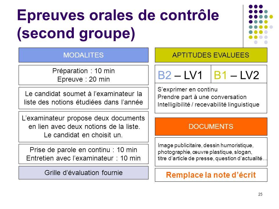 25 Epreuves orales de contrôle (second groupe) Préparation : 10 min Epreuve : 20 min Le candidat soumet à lexaminateur la liste des notions étudiées d