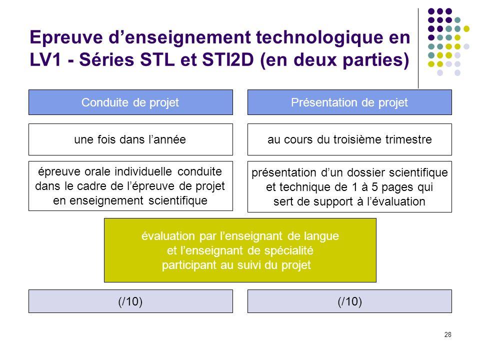 28 Epreuve denseignement technologique en LV1 - Séries STL et STI2D (en deux parties) une fois dans lannée épreuve orale individuelle conduite dans le