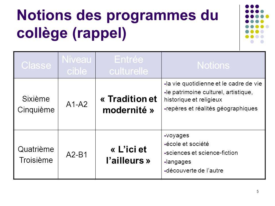 5 Notions des programmes du collège (rappel) Classe Niveau cible Entrée culturelle Notions Sixième Cinquième A1-A2 « Tradition et modernité » la vie q