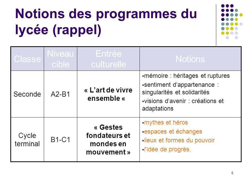 6 Notions des programmes du lycée (rappel) Classe Niveau cible Entrée culturelle Notions SecondeA2-B1 « Lart de vivre ensemble « mémoire : héritages e