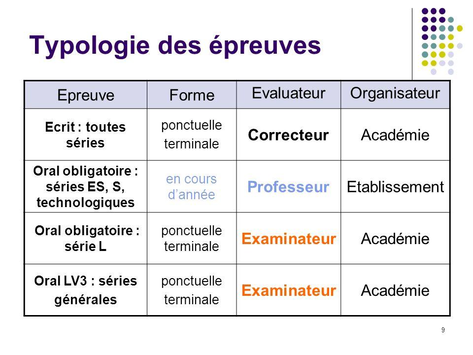 30 Textes de référence 2/3 Nouvelles épreuves du baccalauréat : J.O.