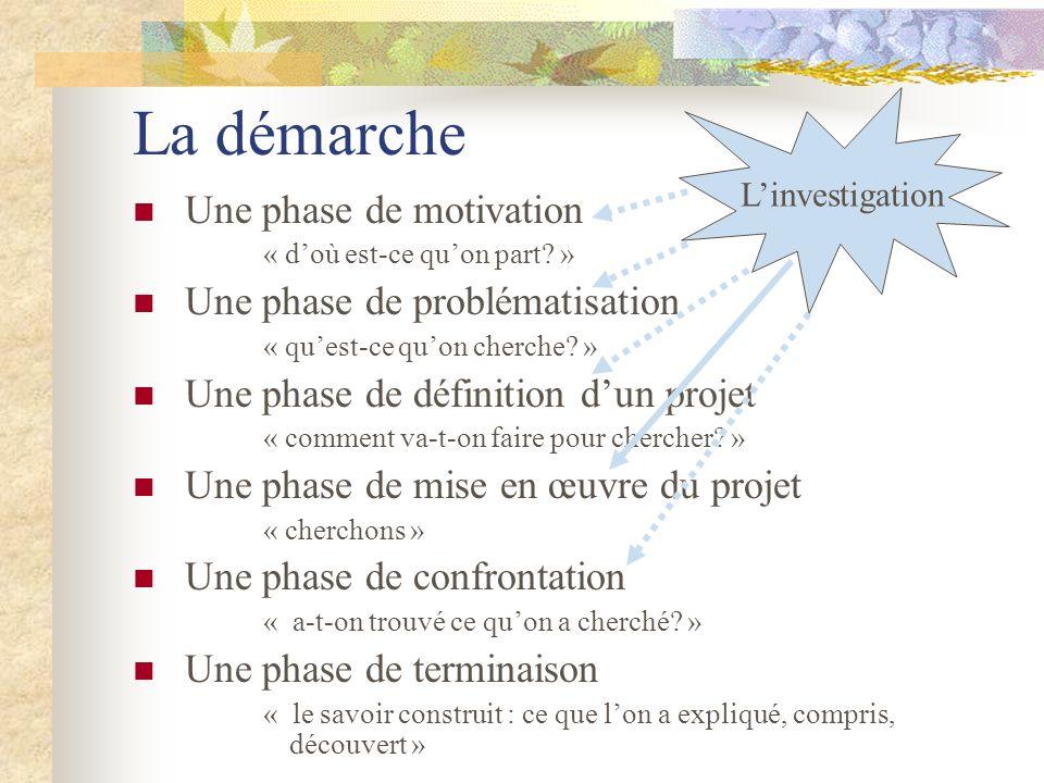 La démarche Une phase de motivation « doù est-ce quon part? » Une phase de problématisation « quest-ce quon cherche? » Une phase de définition dun pro