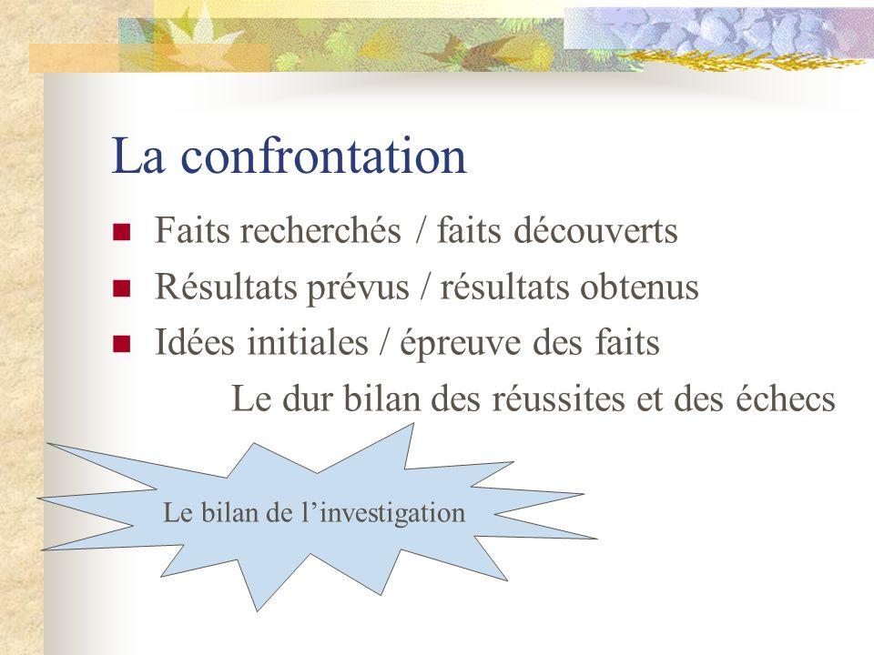 La confrontation Faits recherchés / faits découverts Résultats prévus / résultats obtenus Idées initiales / épreuve des faits Le dur bilan des réussit