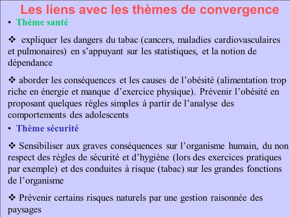 Les liens avec les thèmes de convergence Thème santé expliquer les dangers du tabac (cancers, maladies cardiovasculaires et pulmonaires) en sappuyant