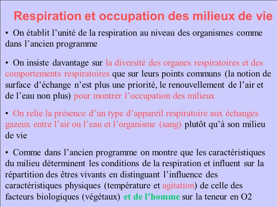 Respiration et occupation des milieux de vie On établit lunité de la respiration au niveau des organismes comme dans lancien programme On insiste dava