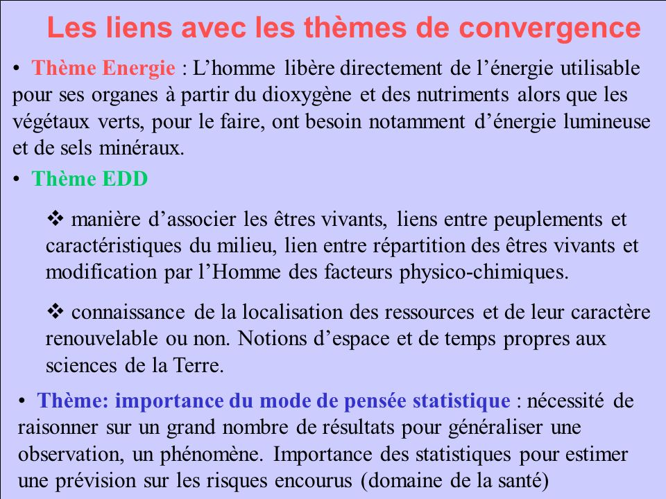 Les liens avec les thèmes de convergence Thème Energie : Lhomme libère directement de lénergie utilisable pour ses organes à partir du dioxygène et de