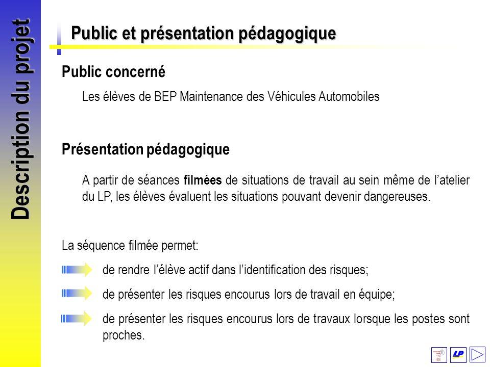 Description du projet Public et présentation pédagogique Présentation pédagogique A partir de séances filmées de situations de travail au sein même de