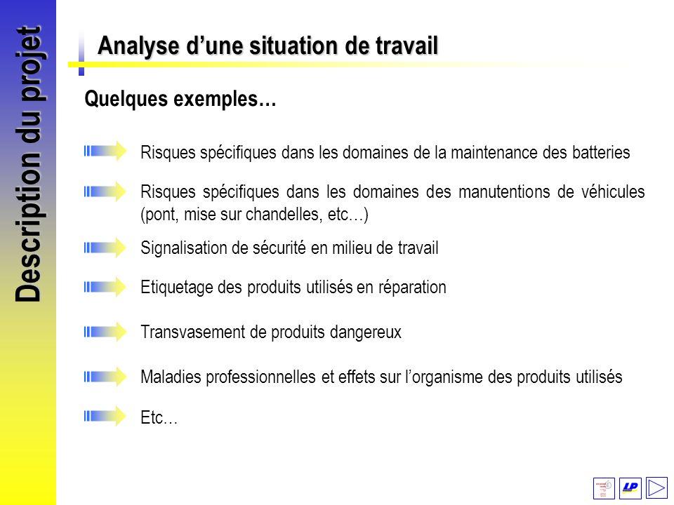 Description du projet Analyse dune situation de travail Quelques exemples… Risques spécifiques dans les domaines de la maintenance des batteries Risqu