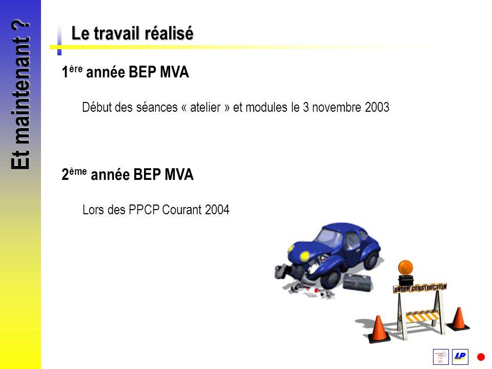 Et maintenant ? Le travail réalisé 1 ère année BEP MVA Début des séances « atelier » et modules le 3 novembre 2003 2 ème année BEP MVA Lors des PPCP C