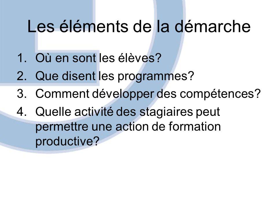 Les éléments de la démarche 1.Où en sont les élèves? 2.Que disent les programmes? 3.Comment développer des compétences? 4.Quelle activité des stagiair