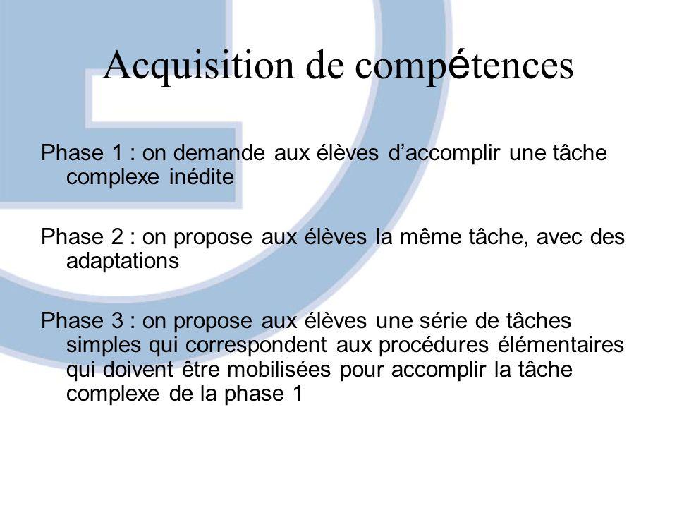 Acquisition de comp é tences Phase 1 : on demande aux élèves daccomplir une tâche complexe inédite Phase 2 : on propose aux élèves la même tâche, avec