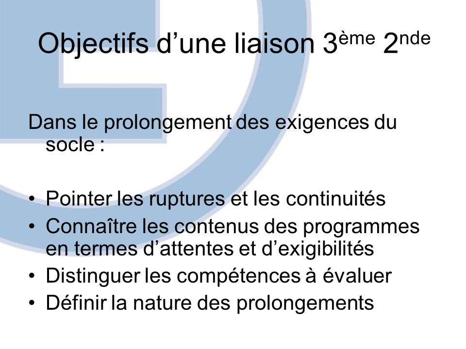 Objectifs dune liaison 3 ème 2 nde Dans le prolongement des exigences du socle : Pointer les ruptures et les continuités Connaître les contenus des pr
