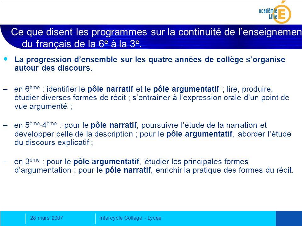 28 mars 2007Intercycle Collège - Lycée Des complexifications progressives La progression densemble établit des dominantes.